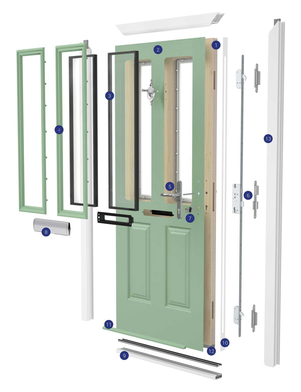 Composite Doors Slough   Front Doors   External Doors, Berkshire