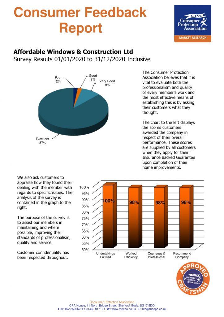 Affordable Windows & Construction Ltd full 2020-1